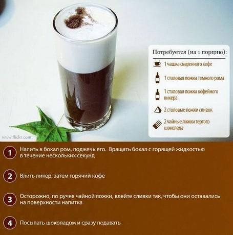 Рецепты пошагово напитки