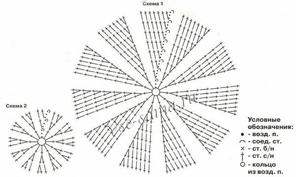 Схемы вязания миньонов спицами для свитера