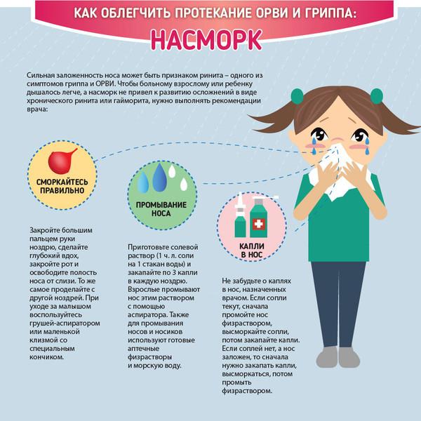 Средства от орз и гриппа